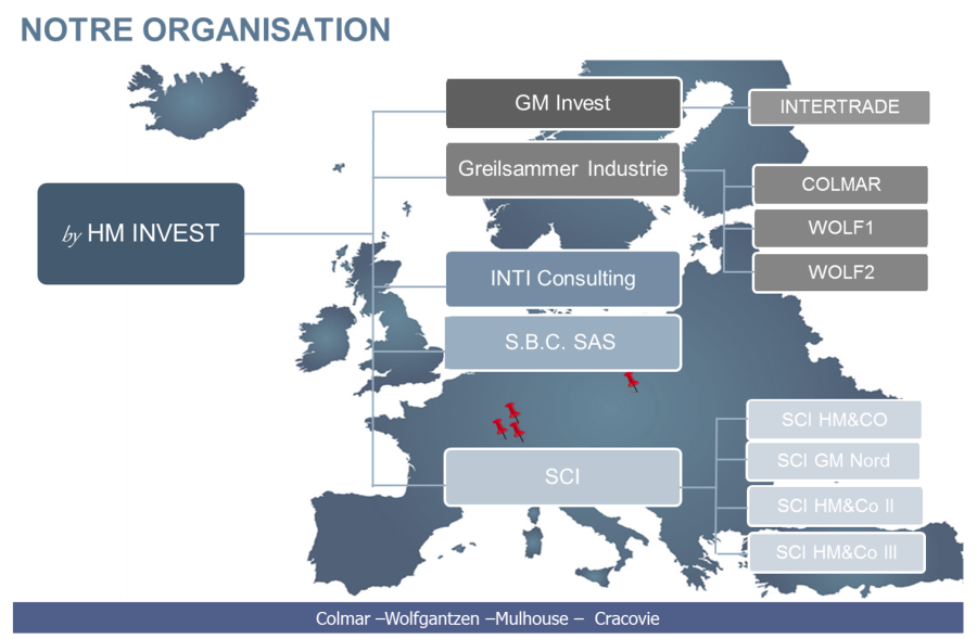 Wszystkie nowe HM INVEST Group - Organisation JX57